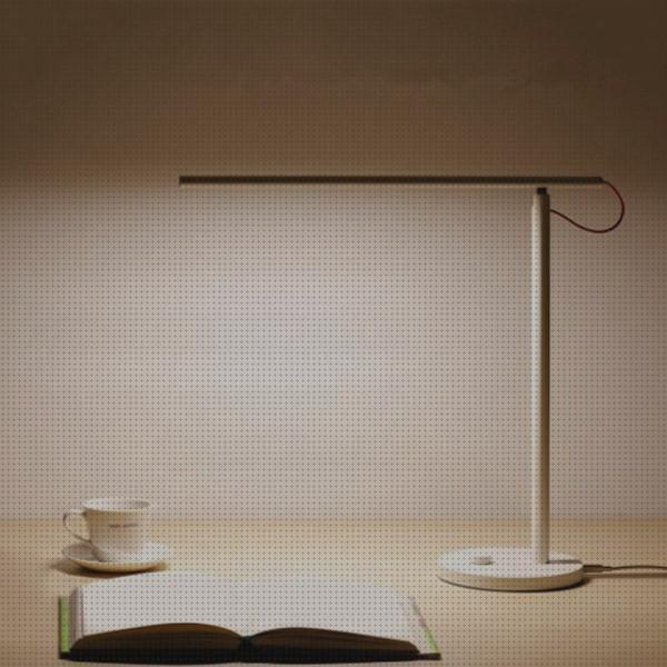 Review de lamp